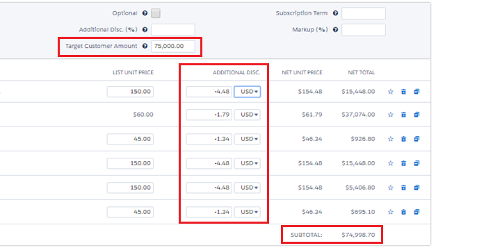 Ceceblog part 2 image 3 spread out discounting.png