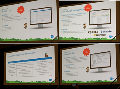 DF16 blog Salesforce DX .png